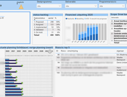 Dashboard AIRBIM - Cratos Consulting