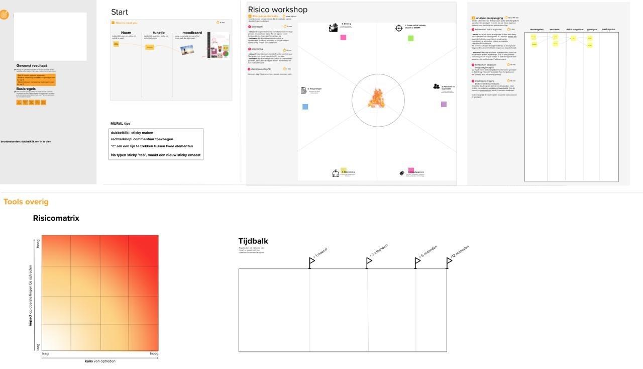 Demonstratie Mural risicosessie - Cratos Consulting