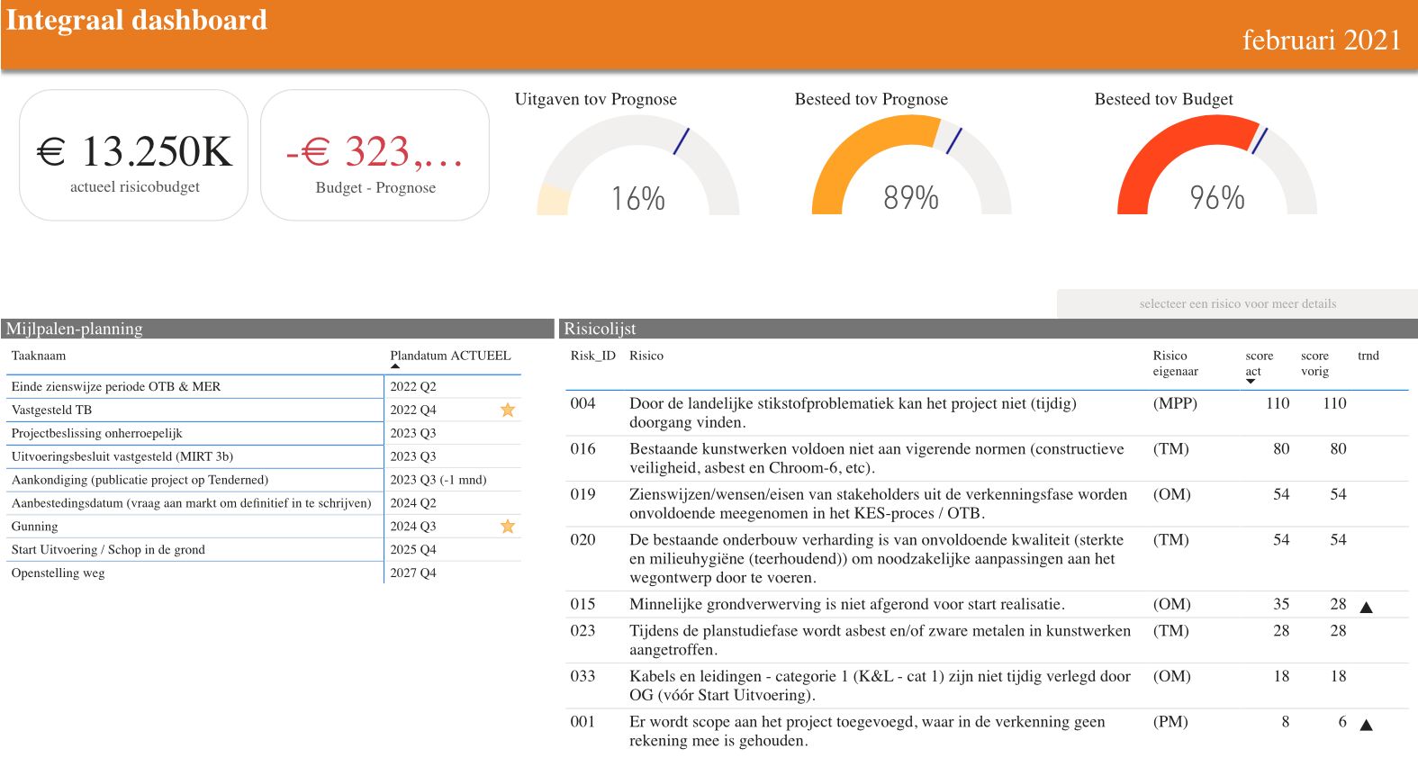 Data analyse met Cratos Insights - Cratos Consulting