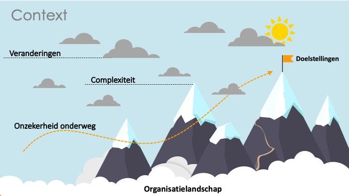 Management van Doelstelling - stakeholdermanagement - Cratos Consulting