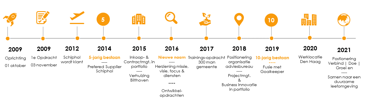 Cratos-historie-2021
